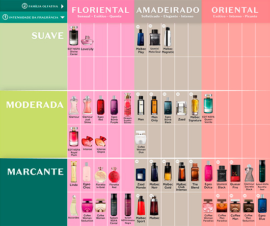 Guia Perfumeria 1