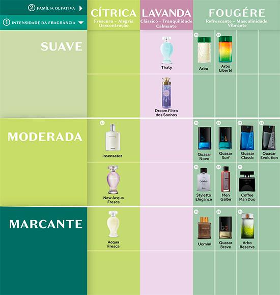 Guia Perfumeria 3